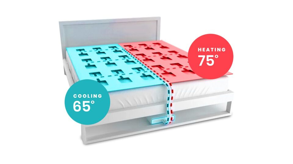 10 Of The Best Sleep Gadgets For The Most Well-Rested Night